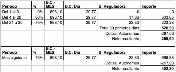 Captura de pantalla 2015-11-17 a la(s) 20.41.48