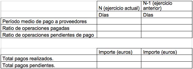 Novedades en la Presentación de las cuentas anuales de 2015